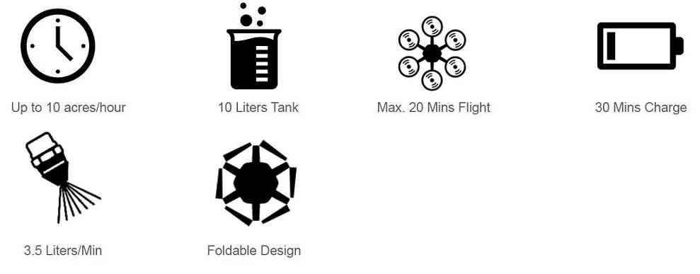 T1-10L Black Hawk características técnicas