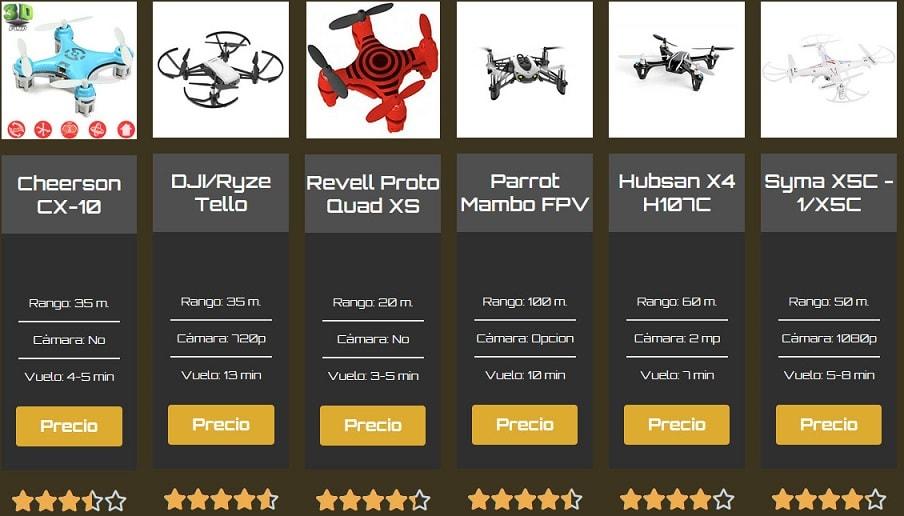Drones baratos recomendados 2020